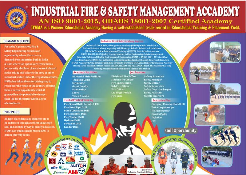 Industrial Fire And Safety Management Academy Franchise Opportunity