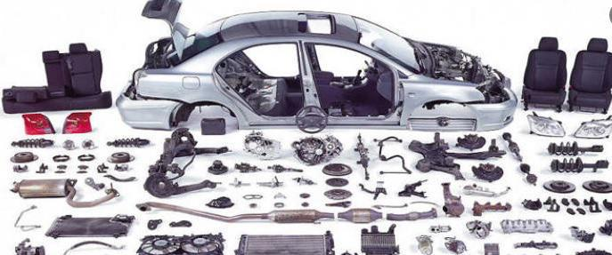 Profitable Automotive Body Parts Business for Sale in Istanbul, Turkey  seeking USD 1.7 million