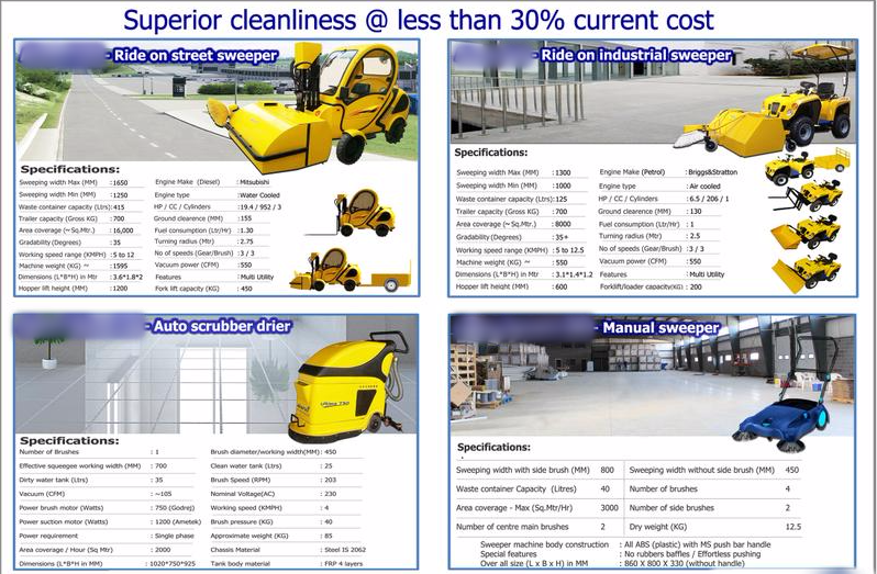 Profitable Cleaning Machinery Company Investment Opportunity in Vasai, India
