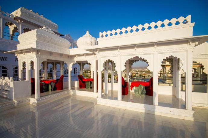 Hotel Seeking Loan in Udaipur, India
