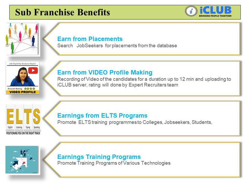 IClub India Franchise Opportunity
