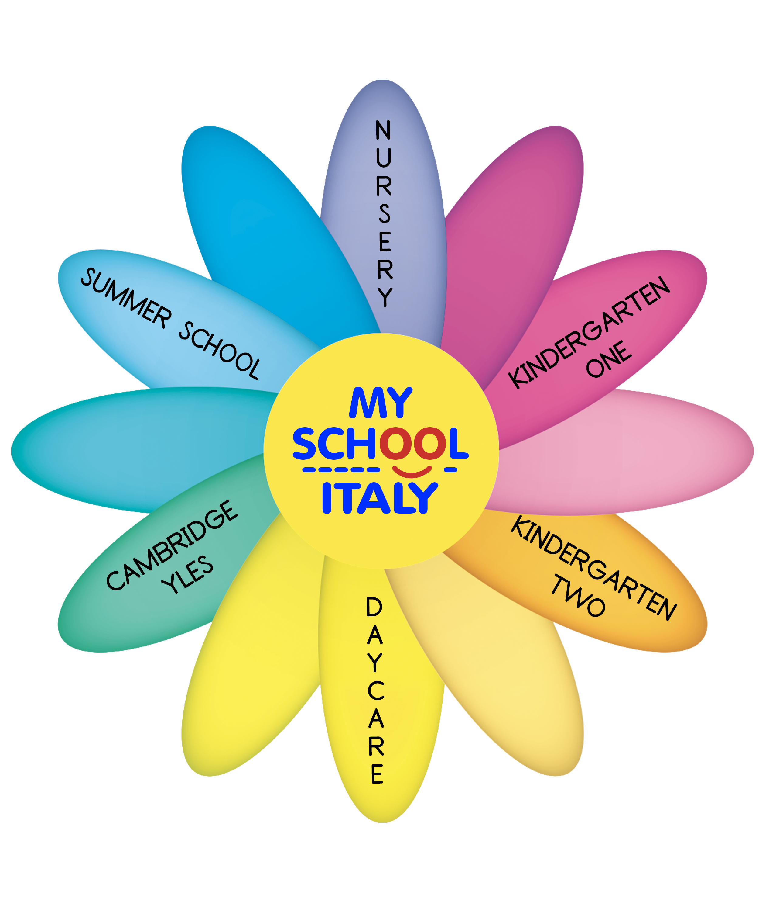 My School ITALY logo